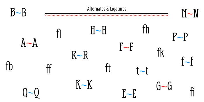 Name Der Donau In Der Antike 5 Buchstaben