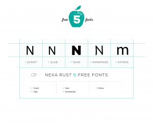Nexa Rust Sans Book
